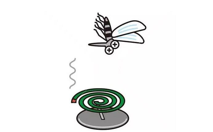 Mosquito Coil is Not Just Used to Repel Mosquitoes